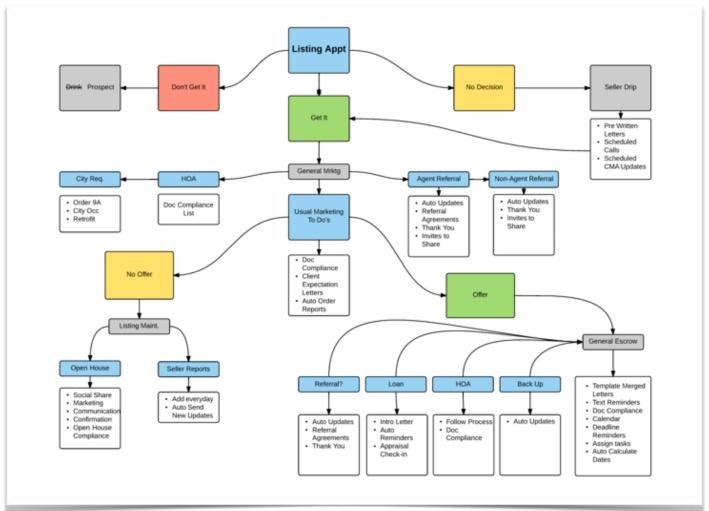 Workflow.jpg