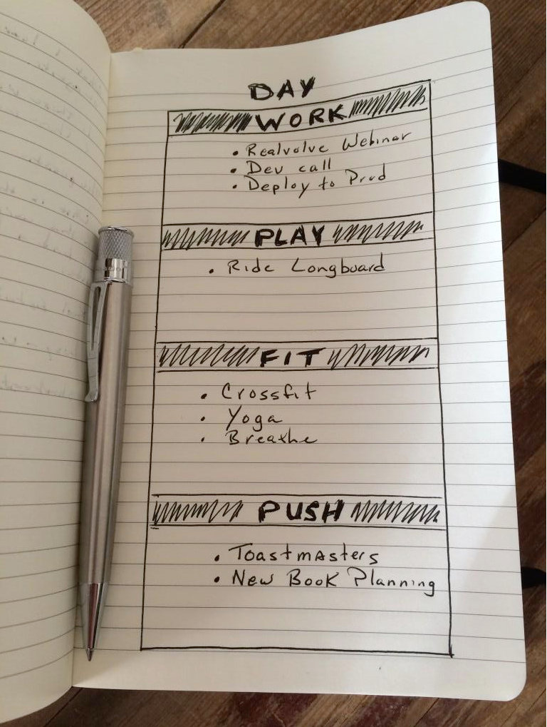 Work-Play-Fit-Push.png