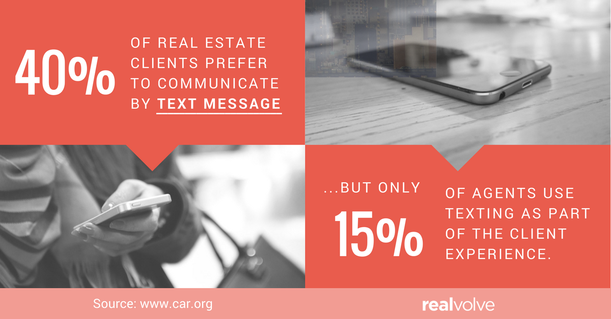 infographic - 40% of real estate clients prefer to communicate by text, but only 15% of agents do so