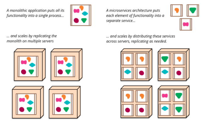 microservices-graphic.png
