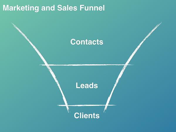 real-estate-funnel.jpg