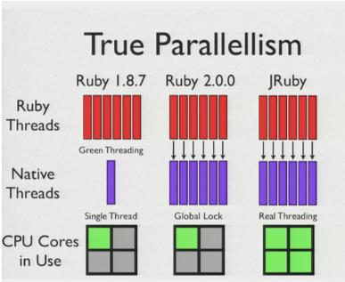 true-parallellism.png